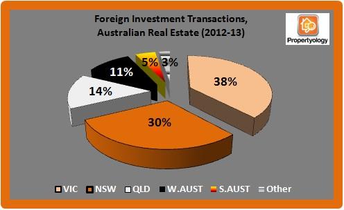 Melbourne & Sydney Property Markets – Joker In The Pack
