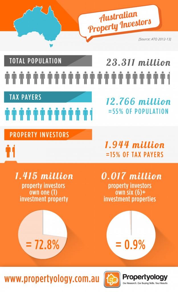 Propertyology-Infographic-Image-01