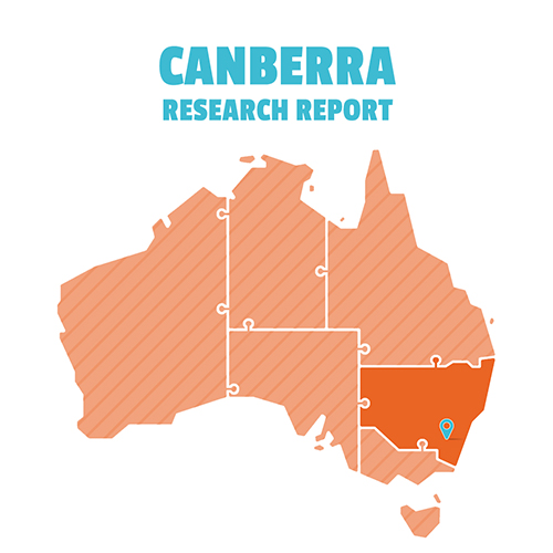 propertyology-canberra-map