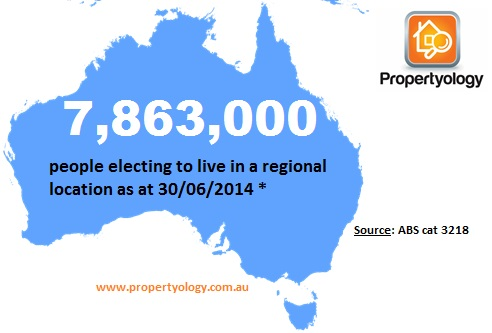 Education_Propertyology_Population5