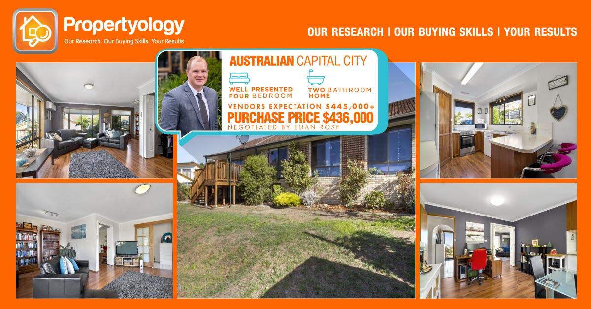 Propertyology-Image
