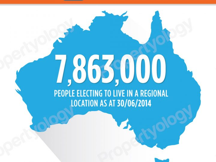 National Trends : Regional Location