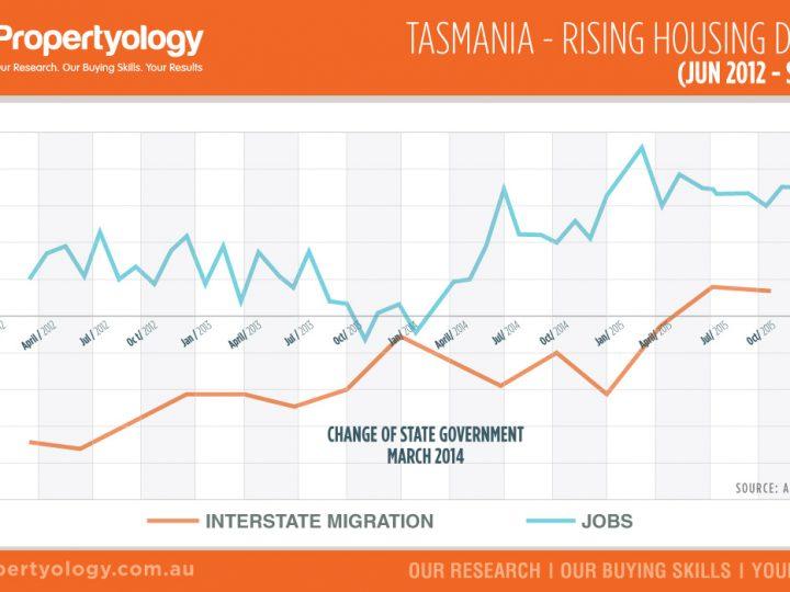 Tasmania – Rising Housing Demand (Jun 2012 – Sept 2015)