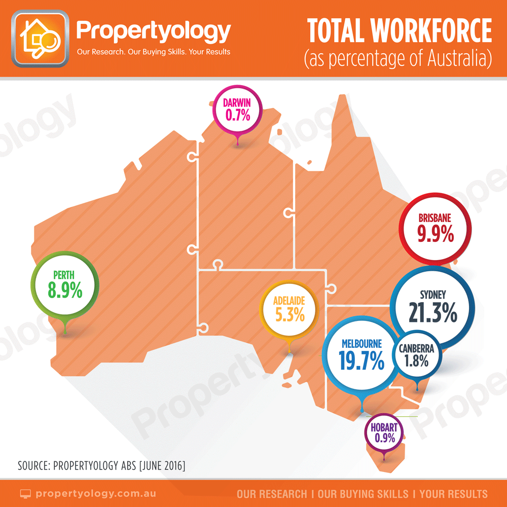 propertyology-total-taskforce-with-watermarks