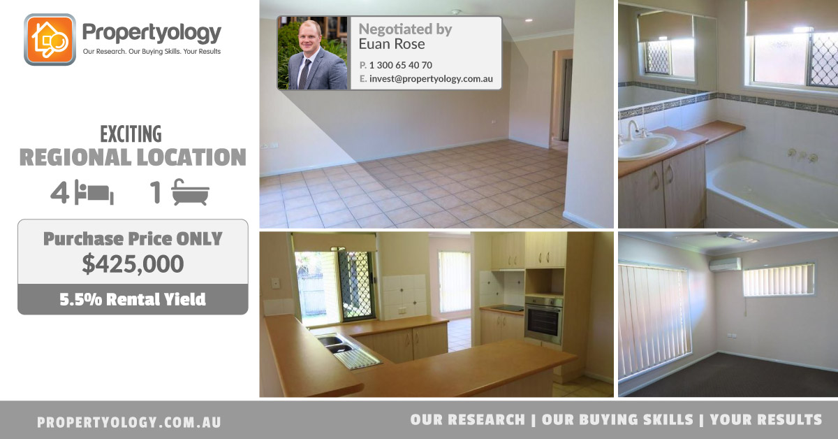 propertyology-your-results-rental-yield-5-5